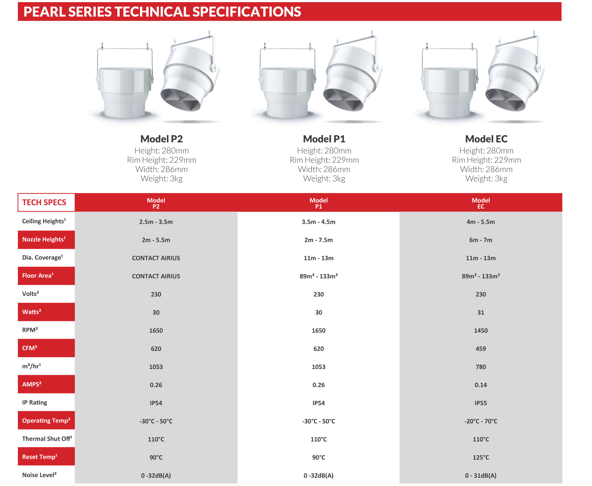 Pearl-Series-Tech-Chart